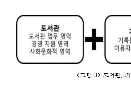 [국회도서관 부산관 기공식]  서부산의 새로운 랜드마크로 자리매김